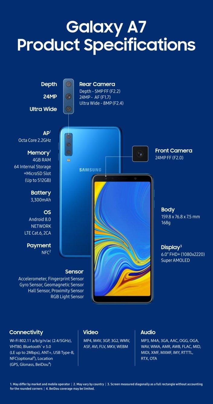 三星中端机2018款Galaxy A7发布 后置三摄 前置2400w