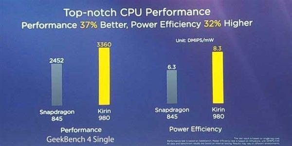疑是高通骁龙855现身Geekbench 4 单核性能超越麒麟980