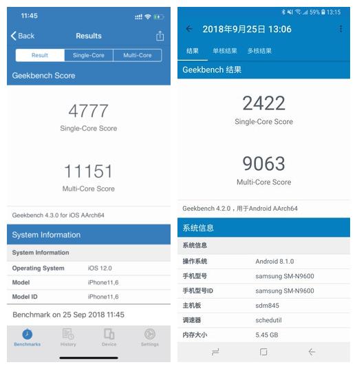 苹果A12跑分有多强 对比安卓旗舰骁龙845各种跑分对比