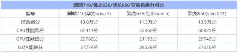 """荣耀""""用力过猛""""之作 荣耀8X今日正式开卖:1399起"""