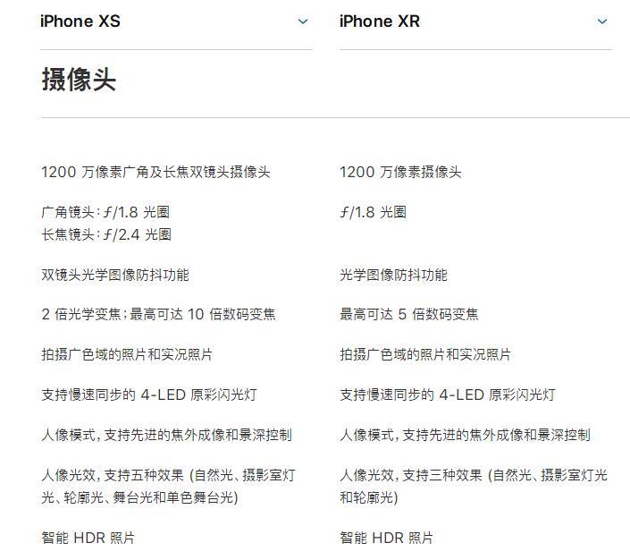 iPhone Xr跟iPhone Xs详细对比 谁更值得买