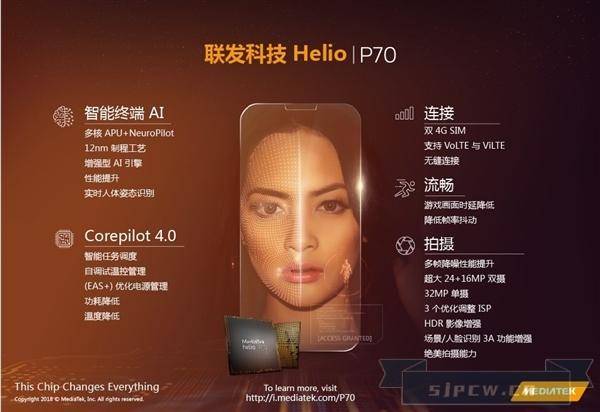 联发科正式发布Helio P70  比Helio P60提升13%