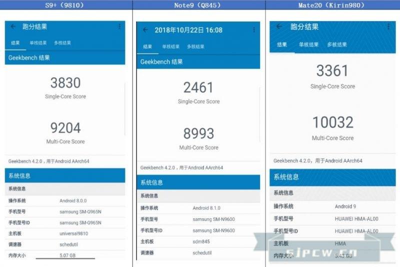 新iPad Pro性能提升近一倍 A12X Bionic性能超越92%笔记本电脑