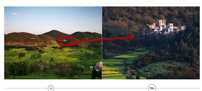 手机长焦镜头有什么作用,跟单反镜头的光学变焦有什么区别