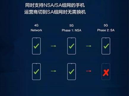 荣耀V30跟iQoo Pro 5G版配置详细对比 那个好,怎么选?