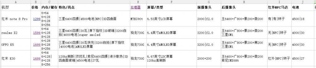 """020年4月:1500元左右性价比手机推荐(骁龙730g+6400万相机起步)"""""""