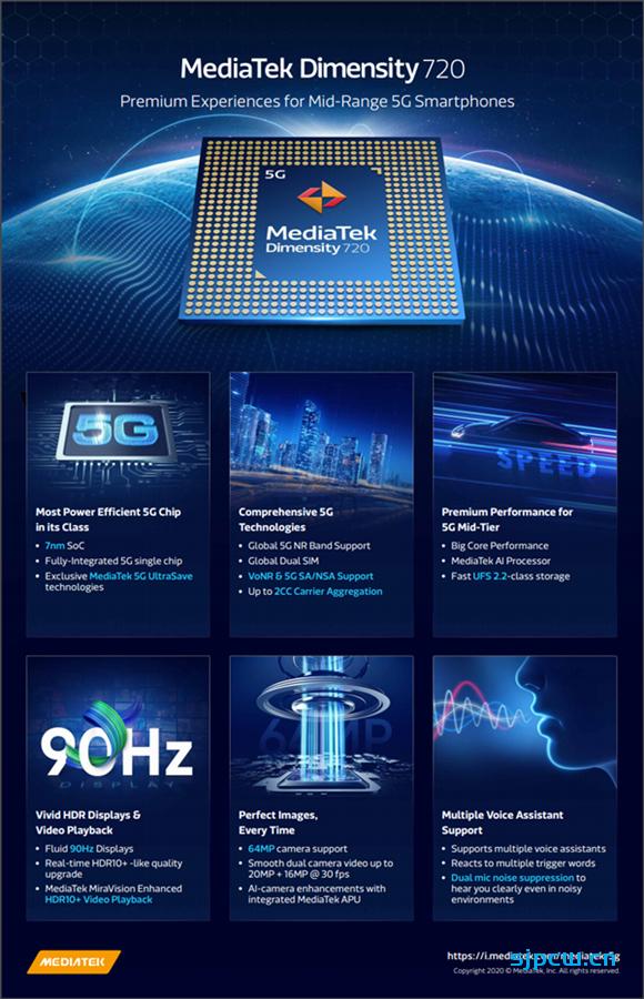 联发科天玑720发布:双模5G,台积电7nm工艺,百元5G手机要来了?