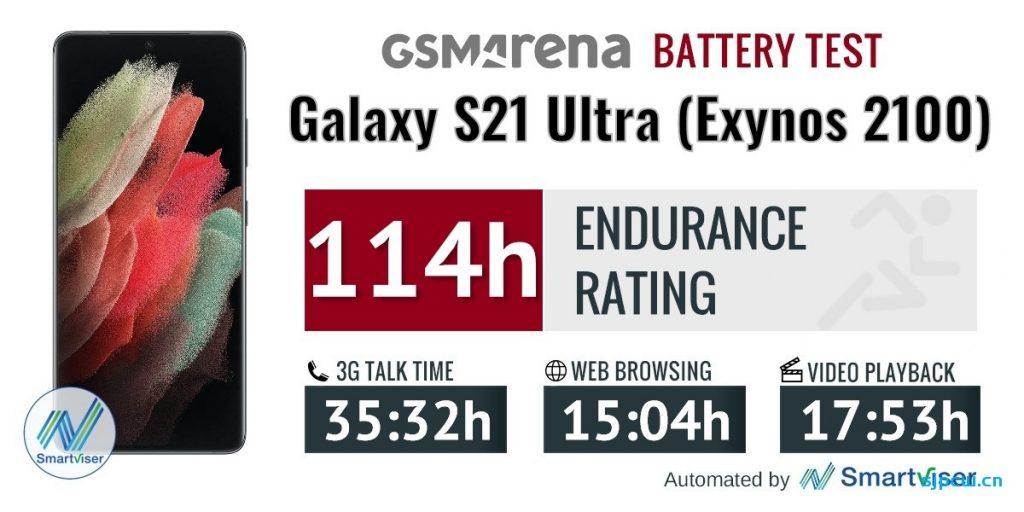 三星S21 Ultra骁龙888版跟Exynos 2100续航测试对比:结果差距不大