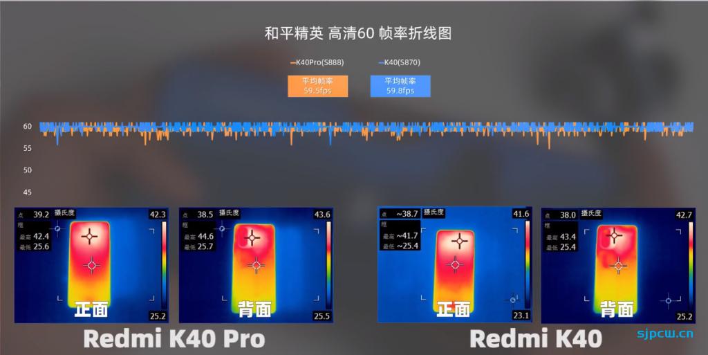 骁龙870和骁龙888那个好,性能、发热差距有多大