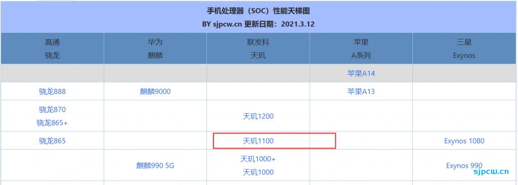 "realme 真我Q3官宣4月22日发布:自称""千元机皇"""