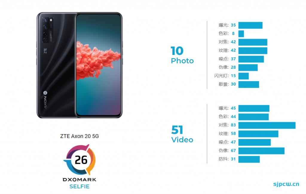韩媒爆料:三星 Galaxy Z Fold 3将采用屏摄像头,电池减少到4380mAh