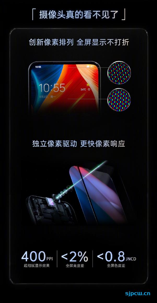 OPPO发布下一代屏下摄像头技术介绍海报:屏幕显示与自拍二者兼得!